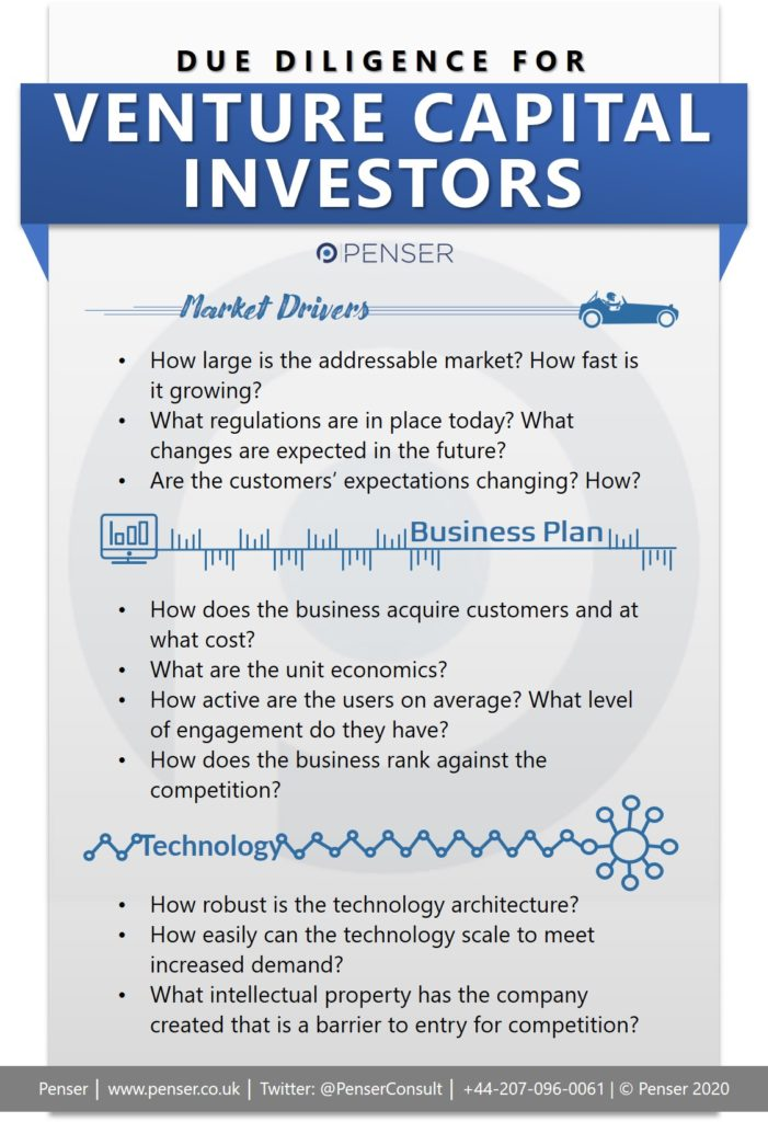 IT Due-Diligence Checklist for VC Investment